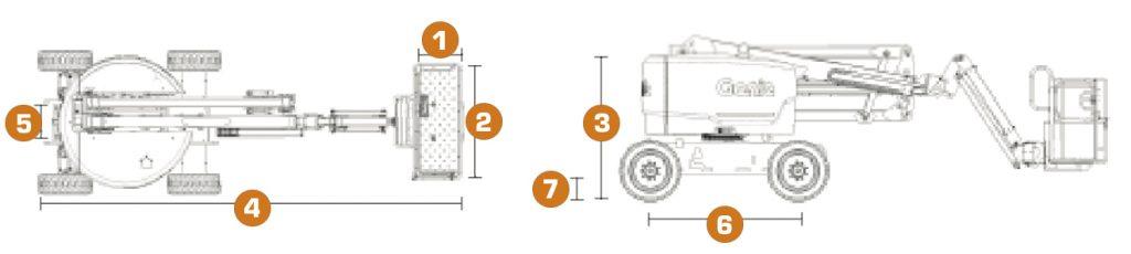 plataforma-articulada-mides