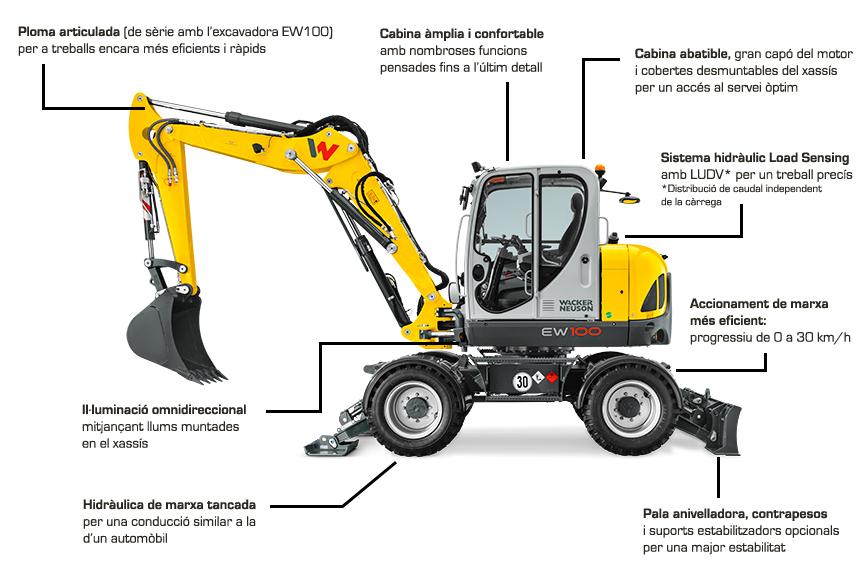 excavadora-EW100-Wacker-Neuson-Jporcel
